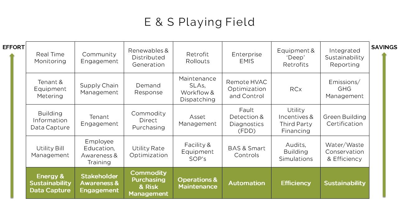 E&S Playing Field